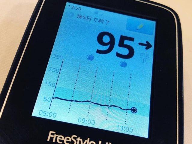低糖質スイーツレッスンで血糖値測定!